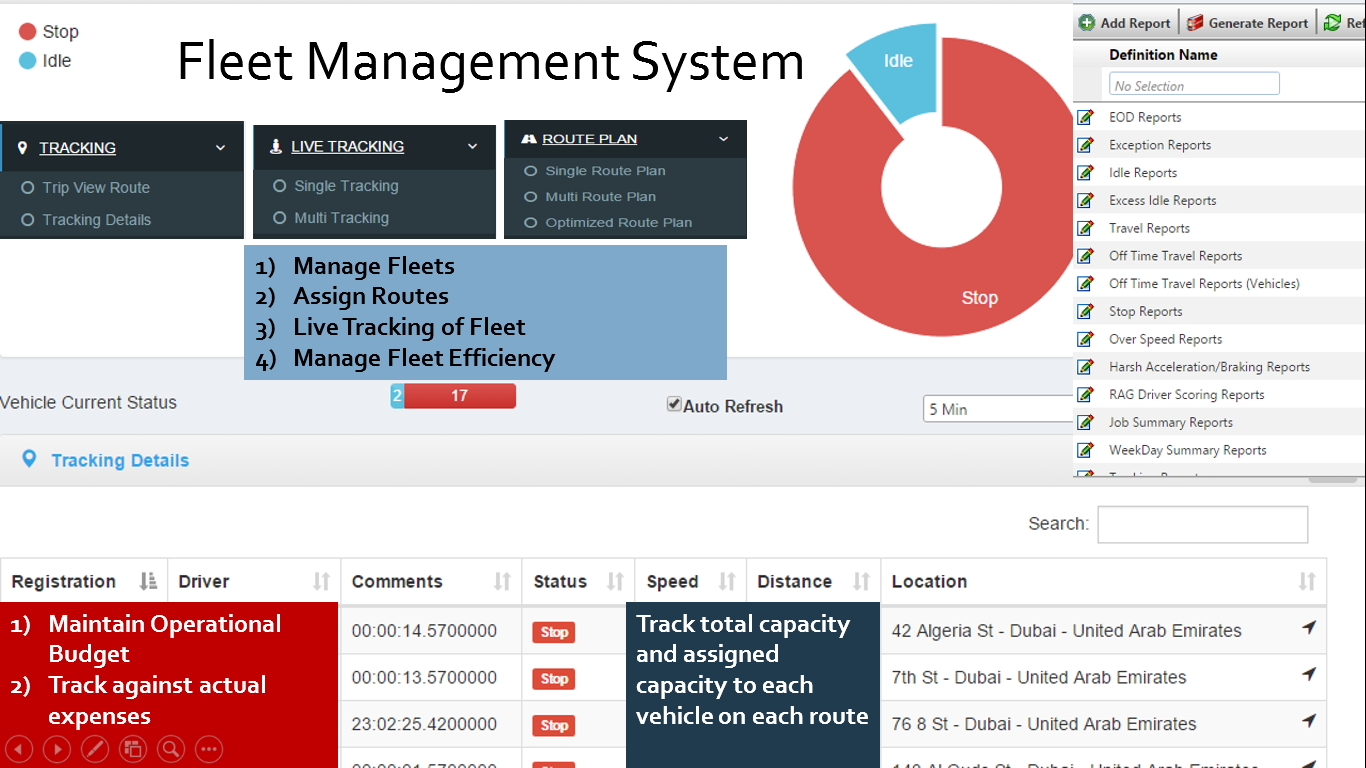 Fleet Management System as Custom Software Development